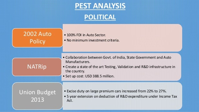 pest analysis of toyota motors india Similar to the invention of the airplane, the emergence of automobiles has had a profound effect on our everyday lives the auto manufacturing industry is considered to be highly capital and labor intensive.