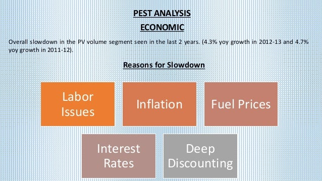pestle analysis of india 2012 Pestle analysis of india presents the political, economic, social, technological,  legal and environmental factors, affecting its external macro.