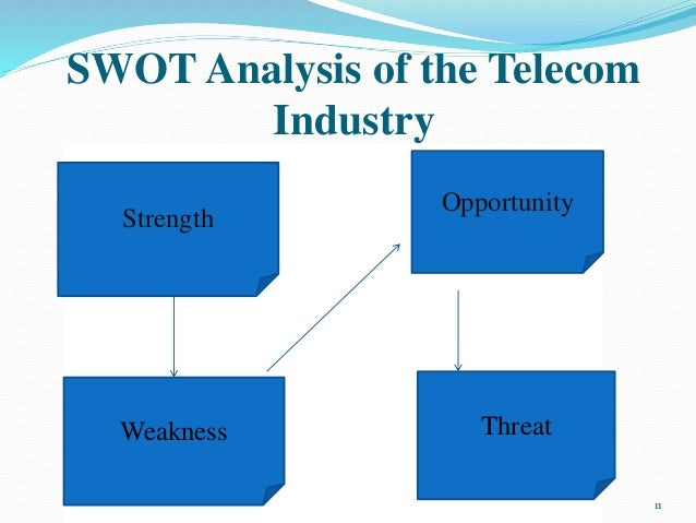 marketing analysis of telecom industry in Evaluating market power in the telecommunications industry in south africa ryan hawthorne 19 march 2015 contents 1 introduction 3 2 research questions 3.