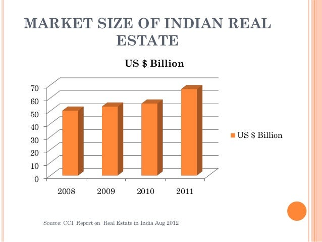 overview of india real estate A shankar, national director, jll india, says a few select micromarkets are seeing buyers but despite being a major education and it hub, other factors have hit chennai's realty.