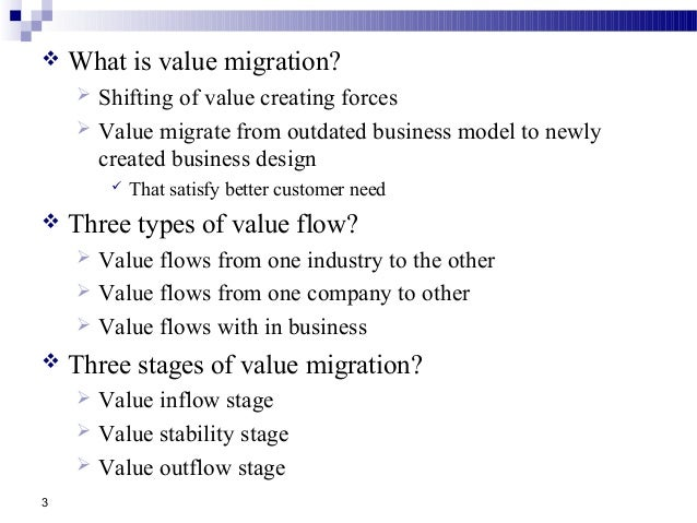 Industry analysis ppt