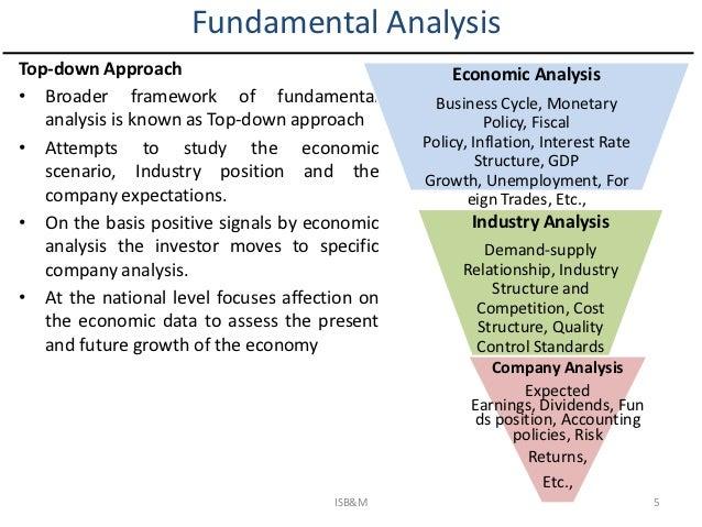 Industry analysis tkn – Industry Analysis