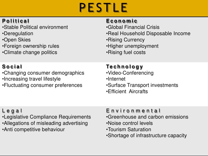pest analysis on singapore airlines The airlines industry has performed well airlines industry pestel a pestel analysis of the aviation industry will show how deeply they influence it.