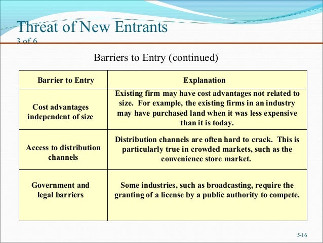 entry barriers in soft drinks market Barriers to entry entry and market structure models of entry and price competition yield rte cereals, margarine, soft drinks, pet food low ad/sales.