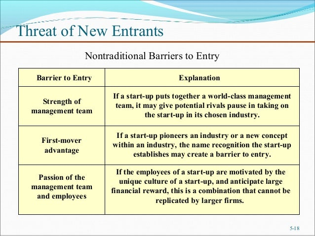 entry barrier in airline industry Barriers to market entry related terms:  (an insurmountable barrier to a new entrant) and a market on the other hand where entry has zero cost.
