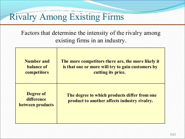 the intensity of rivalry among competitors The rivalry among the current competitors in this industry is intense due to the competitive nature of product development and patent profitability each competitor is spending billions of dollars in their respective r&d efforts to discover new products and patents to continue the stream of prescribed and over-the-counter drugs produced and .