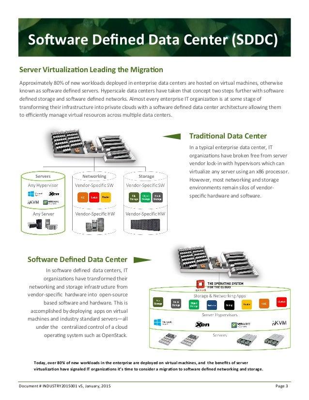 Epic Migration to Software Defined Storage