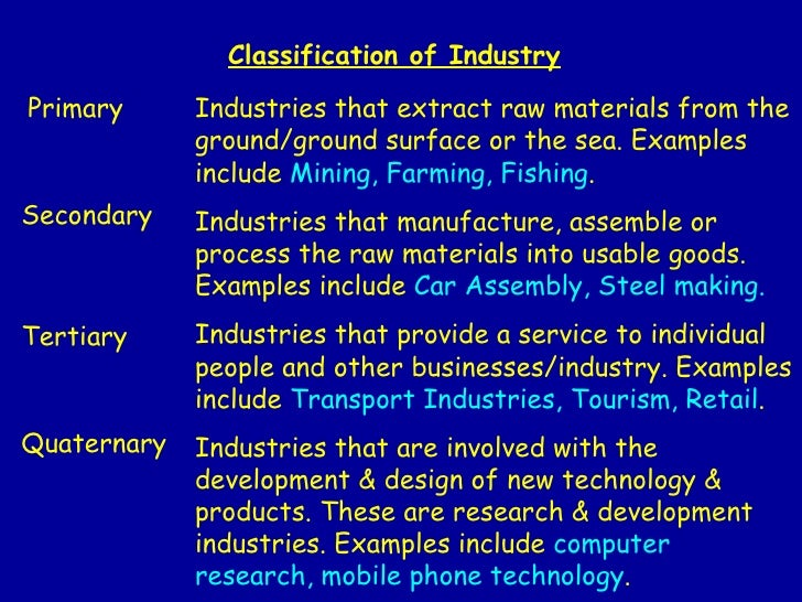 classification of industries in india pdf
