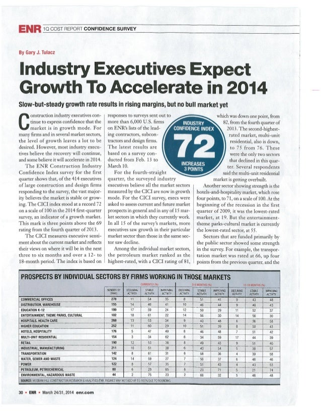 ENR Construction Industry Confidence Index
