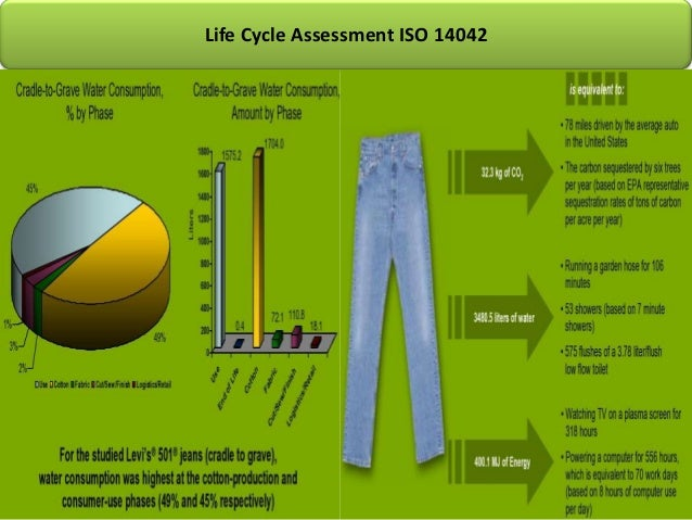 Industry Ecology And Lca Life Cycle Assessment