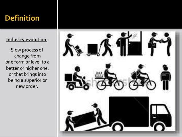 Industry evolution and concentration Slide 3