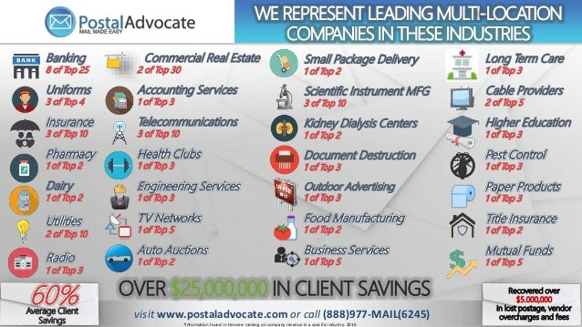 WE REPRESENT LEADING MULTI-LOCATION COMPANIES IN THESE INDUSTRIES Banking 8 of Top 25 Uniforms 3 of Top 4 Insurance 3 of T...