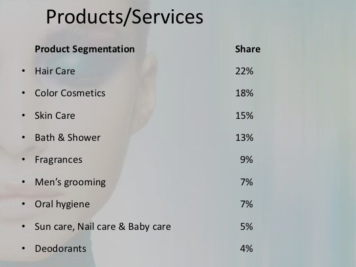 cosmetics industry 4p analysis Analysis of marketing mix on cosmetics products case study: avon company alexandra palade   are the 4p's.