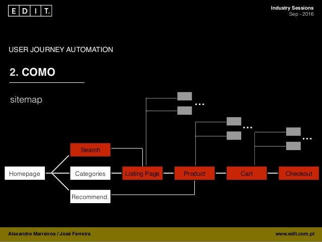 Industry Sessions Sep - 2016 Alexandre Marreiros / José Ferreira www.edit.com.pt 2. COMO USER JOURNEY AUTOMATION Homepage ...