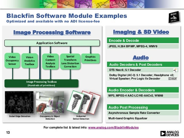Industry's performance leading ultra low-power dsp solution