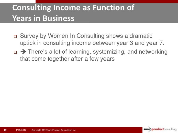 Consulting Income as Function of     Years in Business        Survey by Women In Consulting shows a dramatic         upti...
