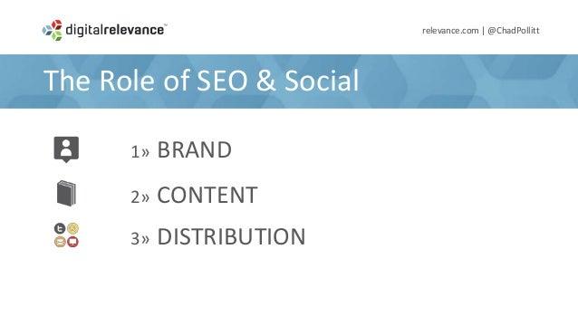 The Role of SEO & Socialrelevance.com | @ChadPollitt1» BRAND2» CONTENT3» DISTRIBUTION
