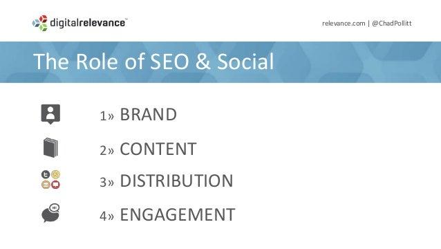 The Role of SEO & Socialrelevance.com | @ChadPollitt1» BRAND2» CONTENT3» DISTRIBUTION4» ENGAGEMENT