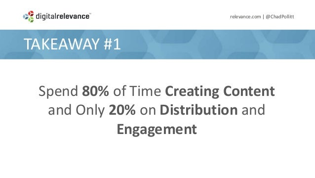 TAKEAWAY #1relevance.com | @ChadPollittSpend 80% of Time Creating Contentand Only 20% on Distribution andEngagement