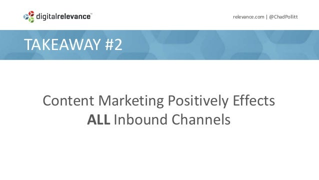 TAKEAWAY #2relevance.com | @ChadPollittContent Marketing Positively EffectsALL Inbound Channels