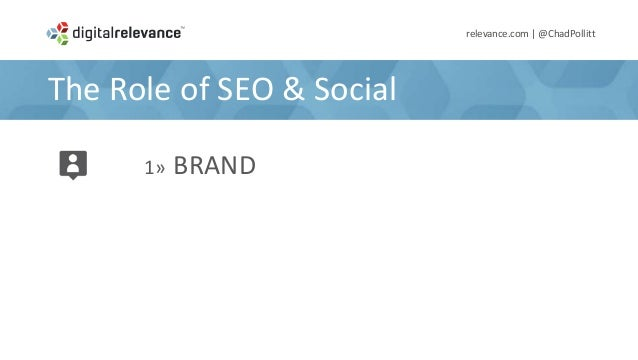 The Role of SEO & Socialrelevance.com | @ChadPollitt1» BRAND