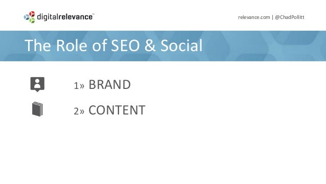The Role of SEO & Socialrelevance.com | @ChadPollitt1» BRAND2» CONTENT