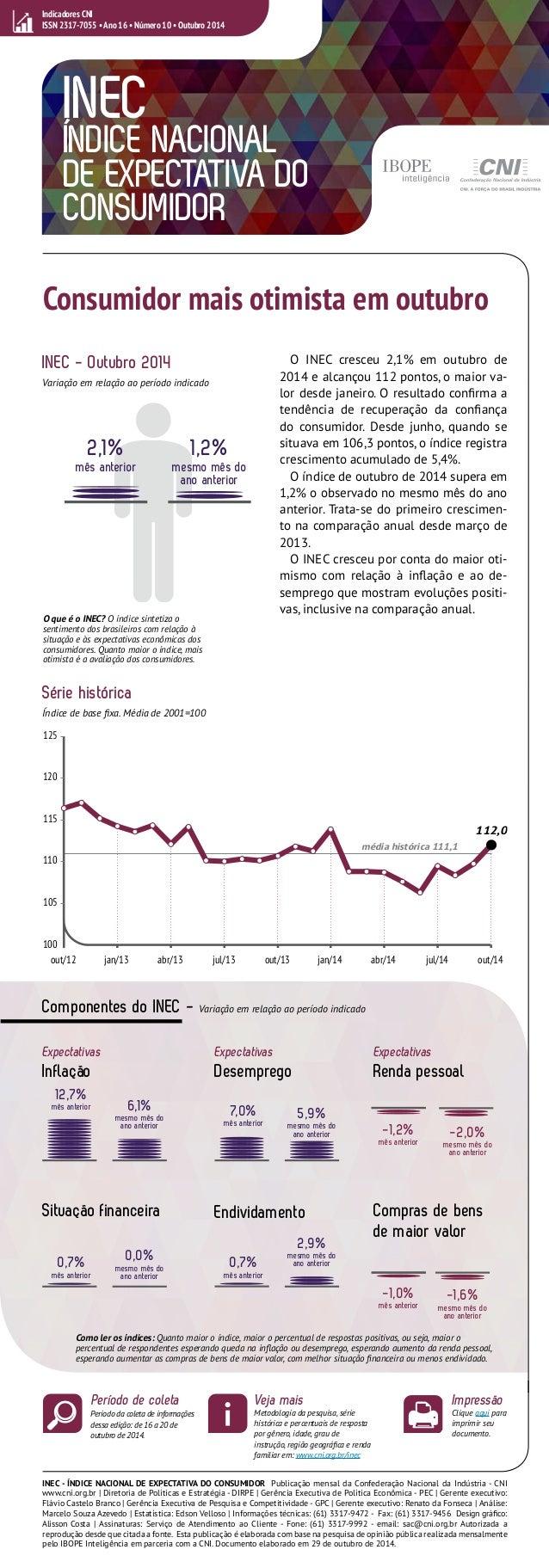 Indicadores CNI  ISSN 2317-7055 • Ano 16 • Número 10 • Outubro 2014  INEC  ÍNDICE NACIONAL  DE EXPECTATIVA DO  CONSUMIDOR ...