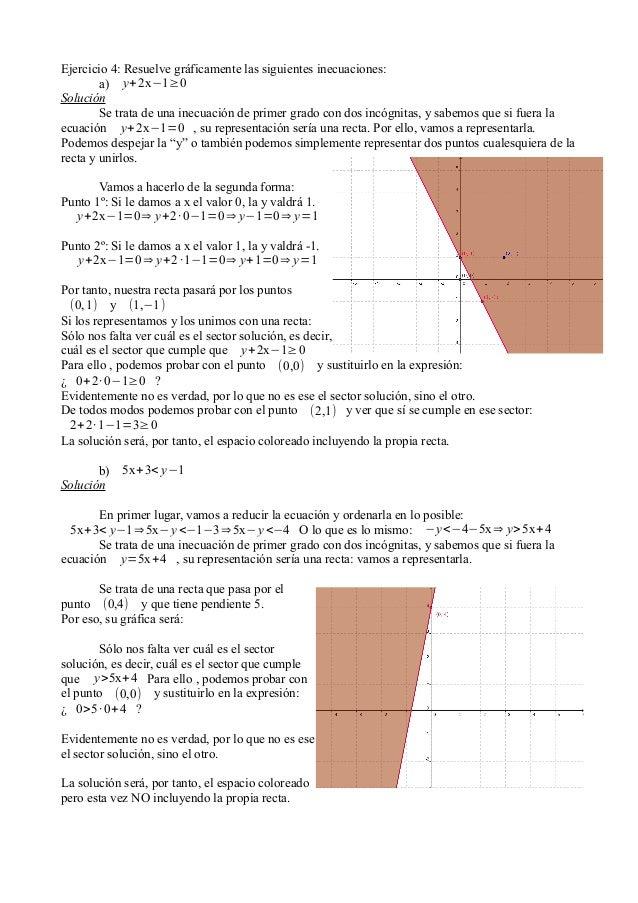 Ejercicio 4: Resuelve gráficamente las siguientes inecuaciones: a) y+ 2x−1≥0 Solución Se trata de una inecuación de primer...
