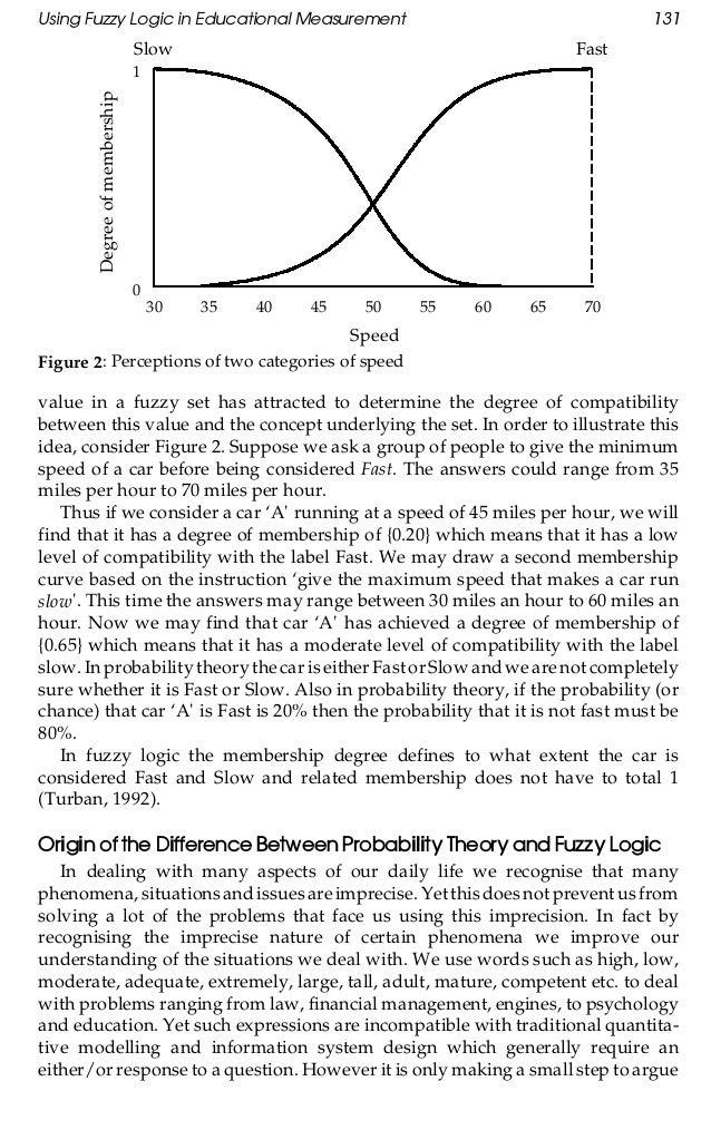 using-fuzzy-logic-in-educational-measurement-3-638.jpg?cb=1382502102