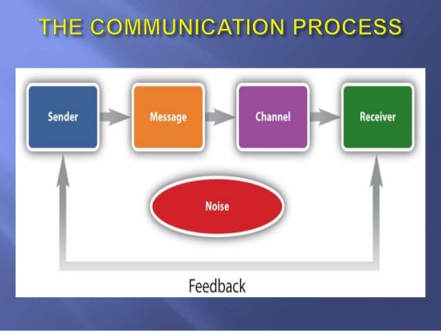 Ineffective Communication Is The Fault Of The