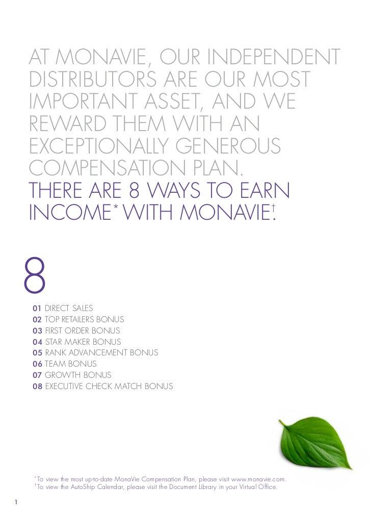 List of multi-level marketing companies