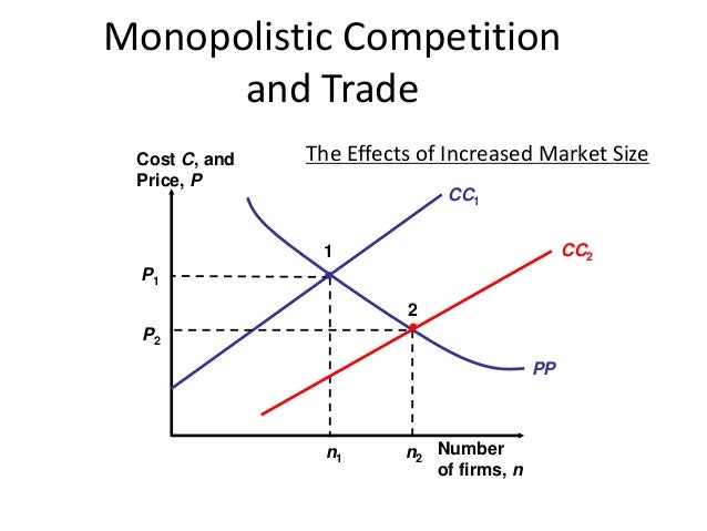 a discussion on the monopolistic competition of microsoft Identify and define monopoly and unfair competition practices  handout #1:  discussion questions for documentary chapter #4 (need class set)  sherman  act the government argued that microsoft had monopoly power.