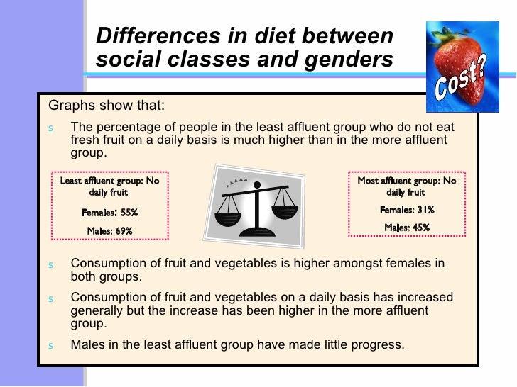 Differences in diet between  social classes and genders <ul><li>Graphs show that: </li></ul><ul><li>The percentage of peop...
