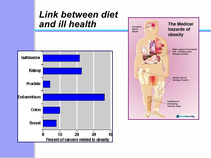 Link between diet and ill health