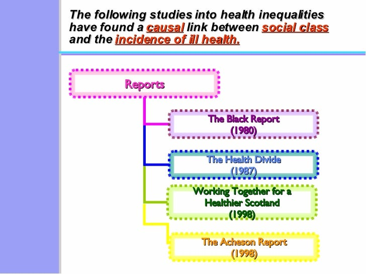 tackling health inequalities essay A review of the progress made by government and others since the independent inquiry into inequalities in health.
