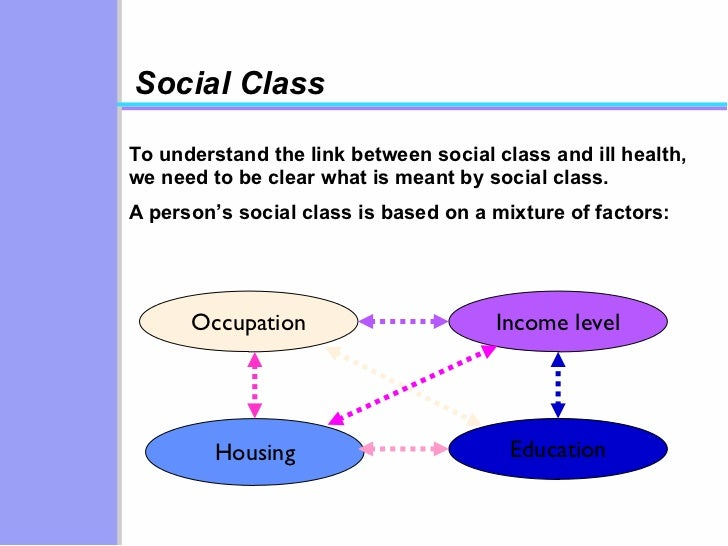 What Defines An Individuals Social Class Essay His