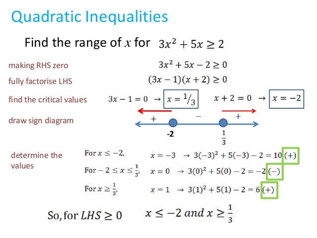 How to solve inequalities How to solve fractional and square inequalities