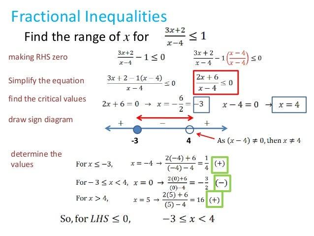 Inequalities Quadratic Fractional Irrational Form