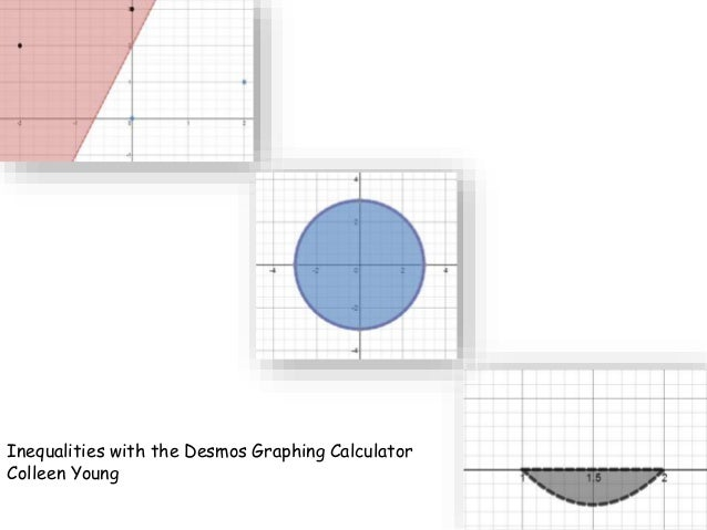 Inequalities with the Desmos Graphing Calculator Colleen Young