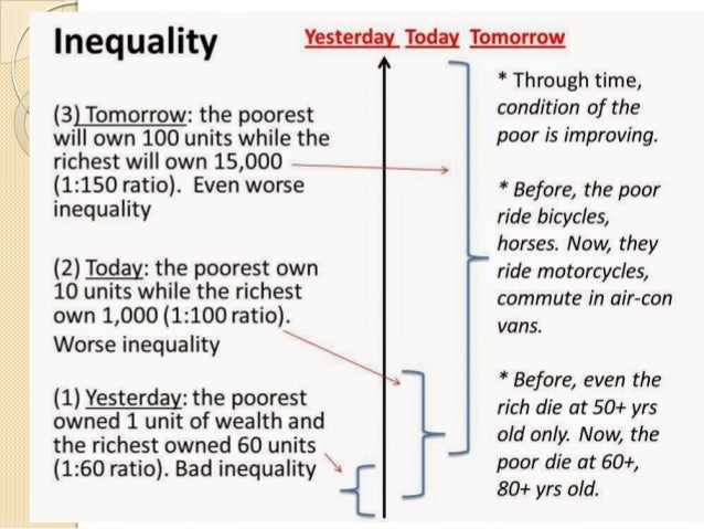 is inequality necessary Income inequality has been rising so rapidly in the united states and around the   while strong economic growth is necessary for economic.