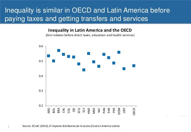 socioelogical inequality in latin america Although latin america has faced many social, political, and economic issues within the last three centuries, inequality remains one of the most important, historical.