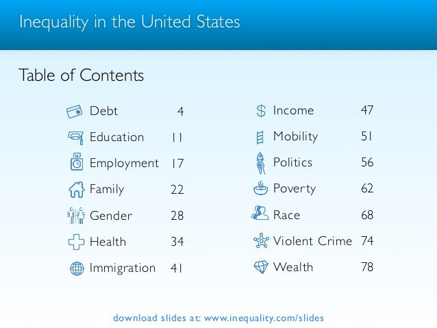 a study on the inequalities in the united states Inequality in the united states  ethnic and racial inequality in the united states annual review of  scholars who study ethnicity are in general agreement that.