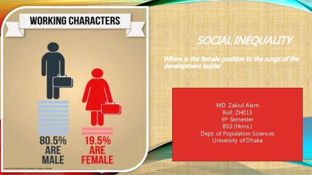 SOCIAL INEQUALITY  Where is the female position to the rungs of the  development ladder  MD. Zakiul Alam  Roll: ZH013  6th...