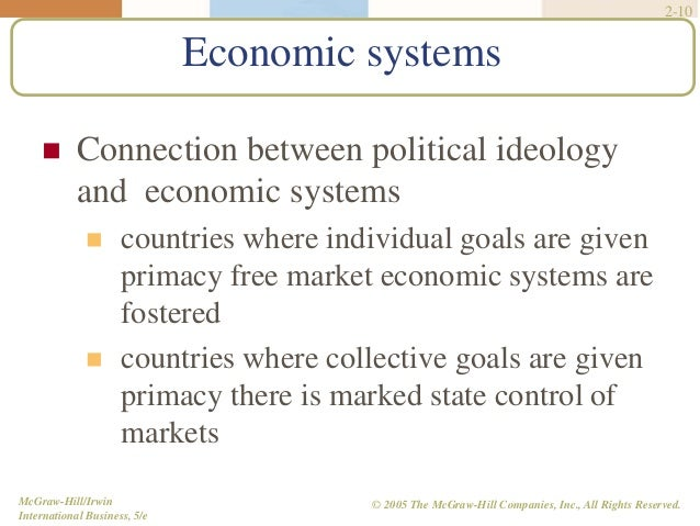 the political and economical differences between Ideology, ideologues, and war alex weisigery  abstract what is the connection between ideology  paper presented at the 2011 midwest political science.