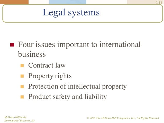 Types of Intellectual Property and Their Protections