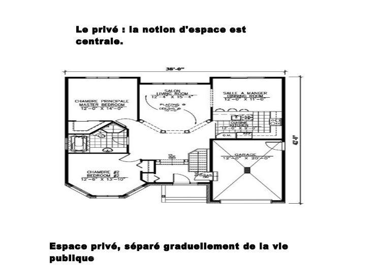 Le privé : la notion d'espace est centrale.  Espace privé, séparé graduellement de la vie publique