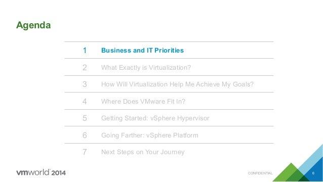 VMworld 2014: Virtualization 101