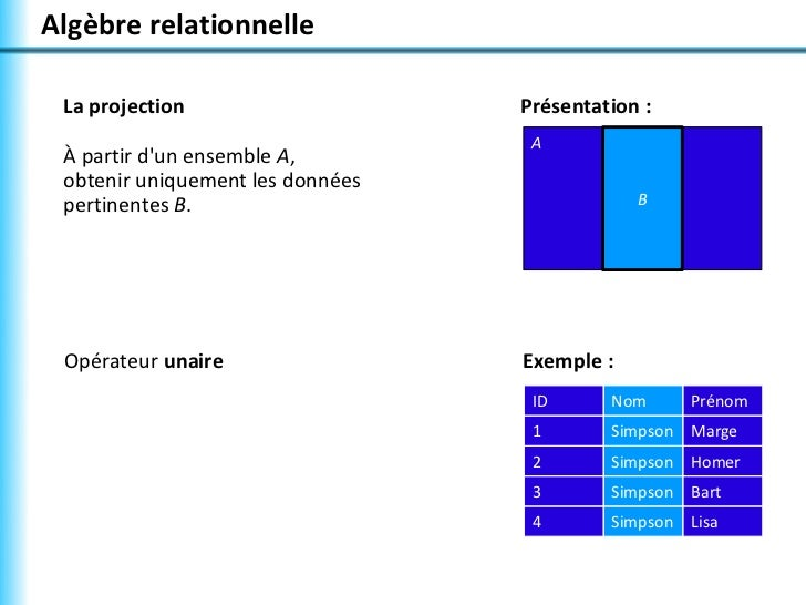 Eléments d 'algèbre relationnelle - ppt video online ...