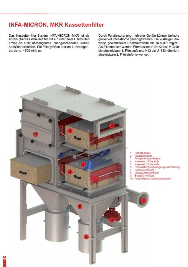 INFA-MICRON, MKR Kassettenfilter  Das Kassettenfilter-System INFA-MICRON MKR ist als  abreinigbares Gehäusefilter mit ein ...