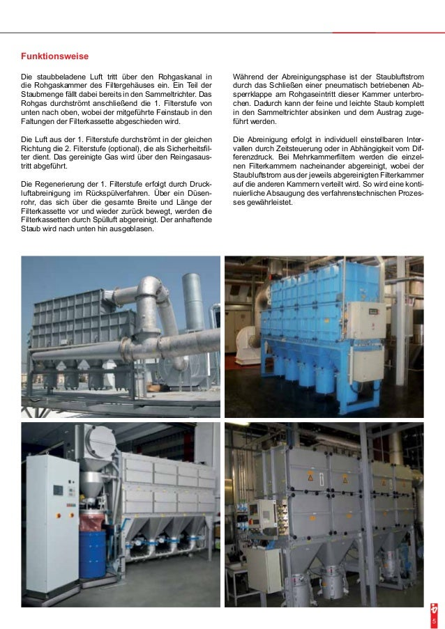 Funktionsweise  Die staubbeladene Luft tritt über den Rohgaskanal in  die Rohgaskammer des Filtergehäuses ein. Ein Teil de...